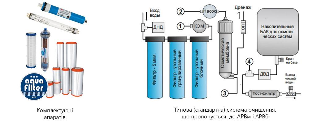 Линия розлива воды в Краснодарском крае